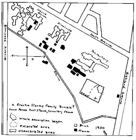 Map of Penitentiary, Poorhouse, Asylum